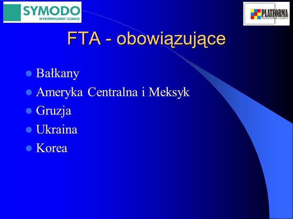 FTA - obowiązujące Bałkany Ameryka Centralna i Meksyk Gruzja Ukraina Korea