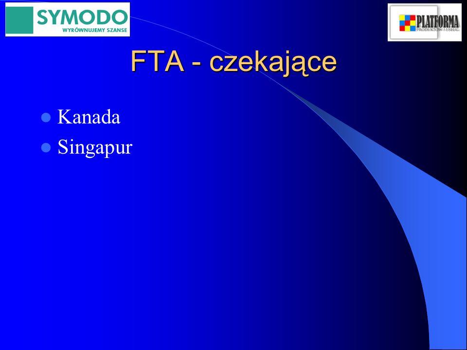 FTA - czekające Kanada Singapur
