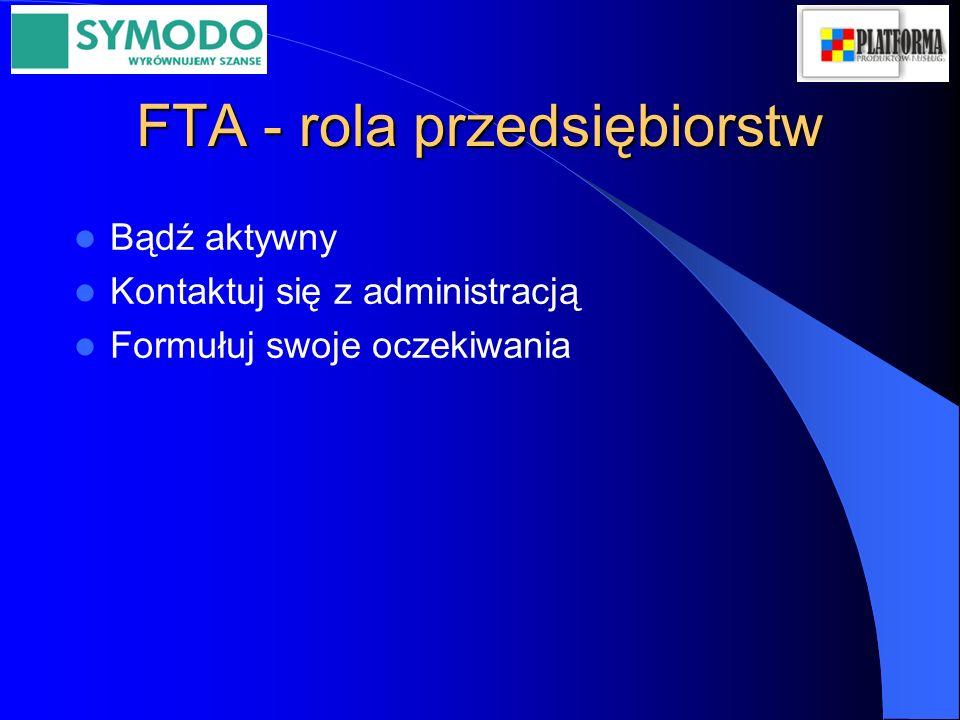 FTA - rola przedsiębiorstw Bądź aktywny Kontaktuj się z administracją Formułuj swoje oczekiwania