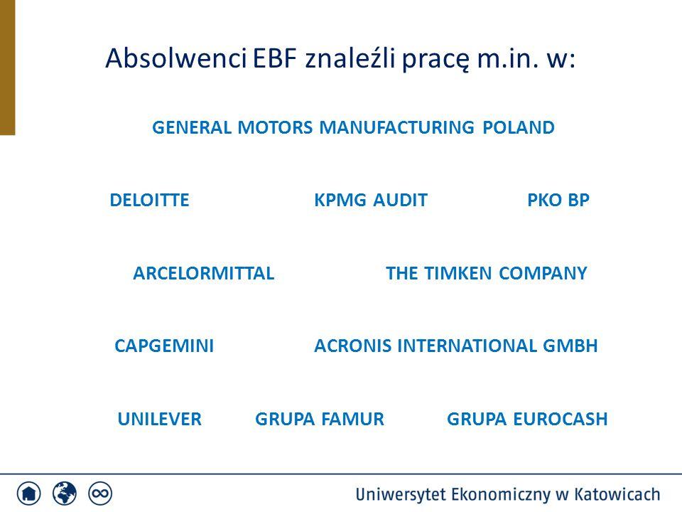Absolwenci EBF znaleźli pracę m.in. w: GENERAL MOTORS MANUFACTURING POLAND DELOITTE KPMG AUDIT PKO BP ARCELORMITTAL THE TIMKEN COMPANY CAPGEMINI ACRON