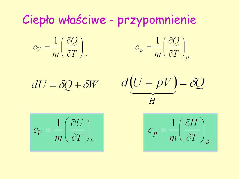 Przejścia fazowe II rodzaju TpTp G T S T TpTp