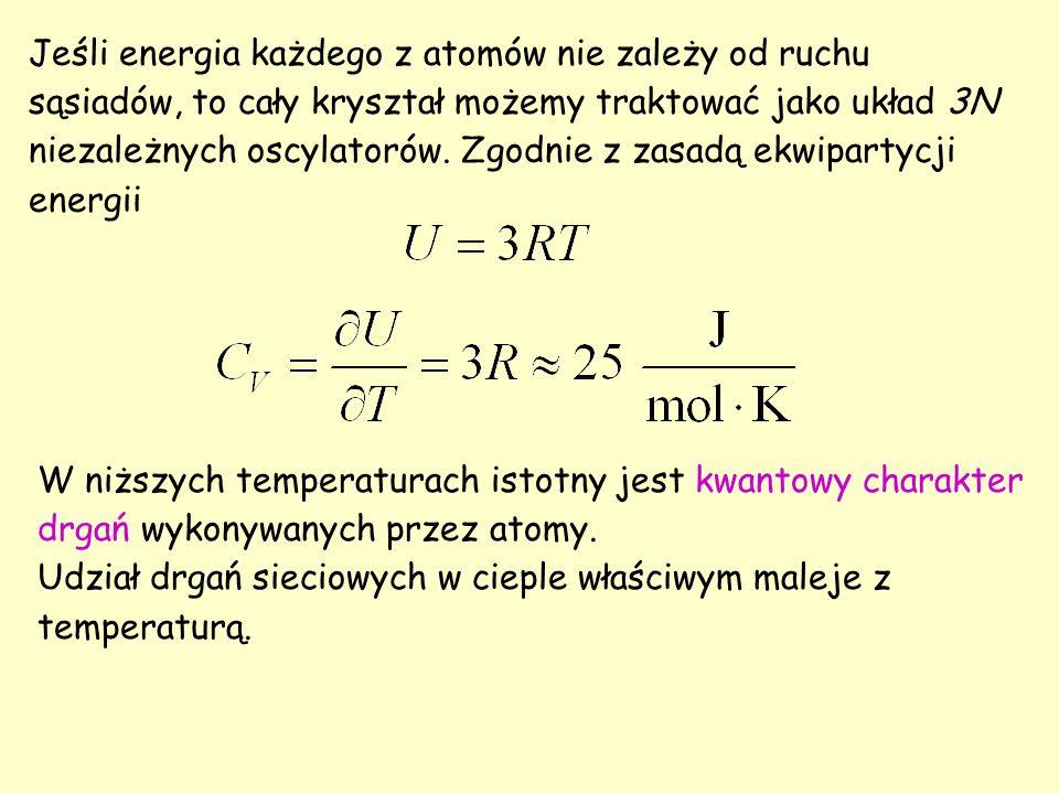 Jeśli energia każdego z atomów nie zależy od ruchu sąsiadów, to cały kryształ możemy traktować jako układ 3N niezależnych oscylatorów.