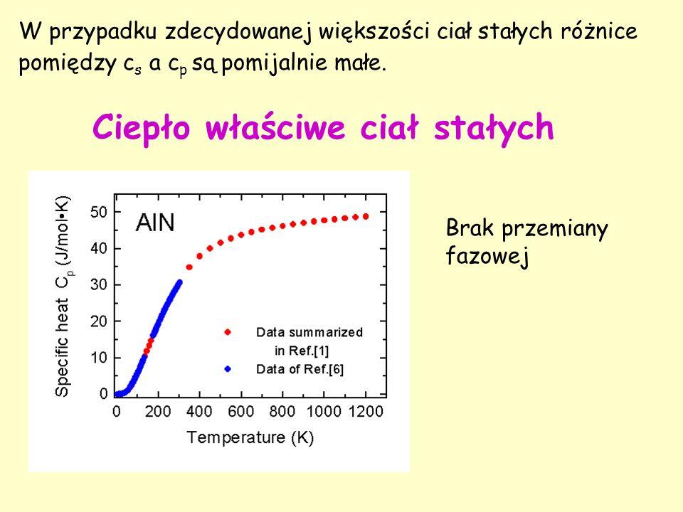 Przy obniżaniu temperatury ciepło molowe Ze wzrostem temperatury, dla atomowych ciał stałych Dla molekularnych ciał stałych Reguła Dulonga-Petita
