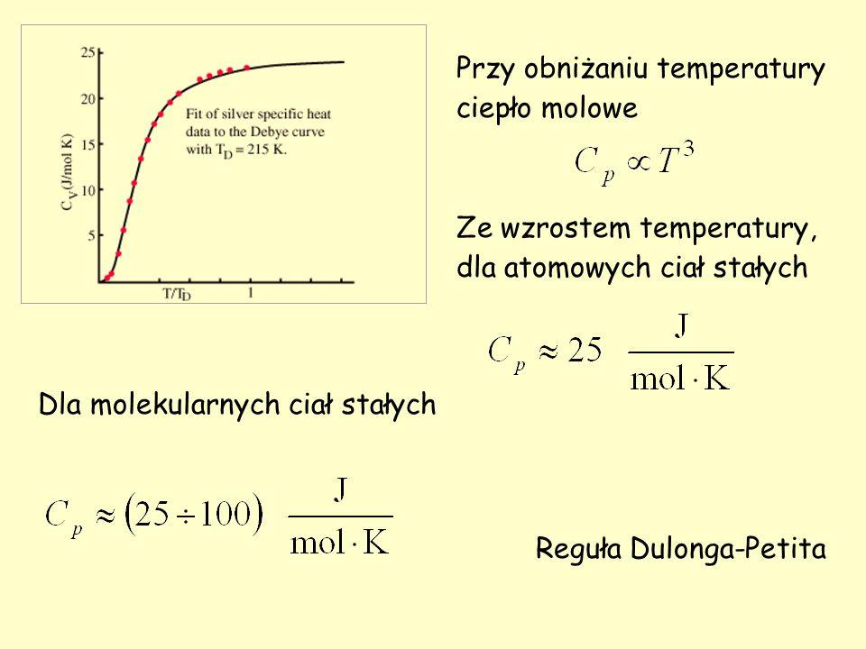 Związek ciepła właściwego z dynamiką kryształów Jak wyjaśnić kształt zależności ciepła właściwego od temperatury.
