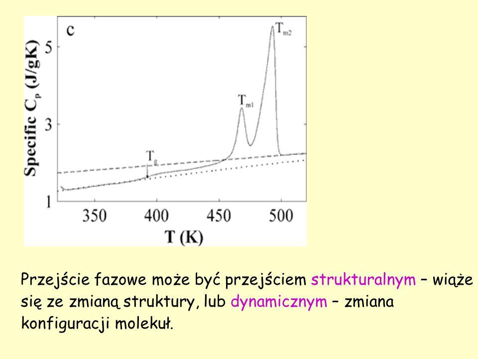 Klasyfikacja przemian fazowych Podstawą do klasyfikacji różnych typów przemian jest zachowanie się funkcji termodynamicznych, w tym ciepła właściwego, w okolicy temperatury przemiany.