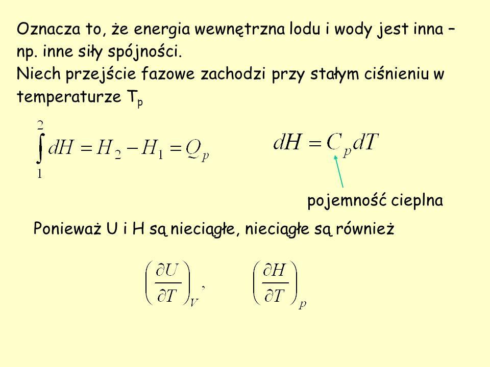 W krysztale molekularnym należy uwzględnić udział drgań wewnętrznych molekuł w cieple właściwym.