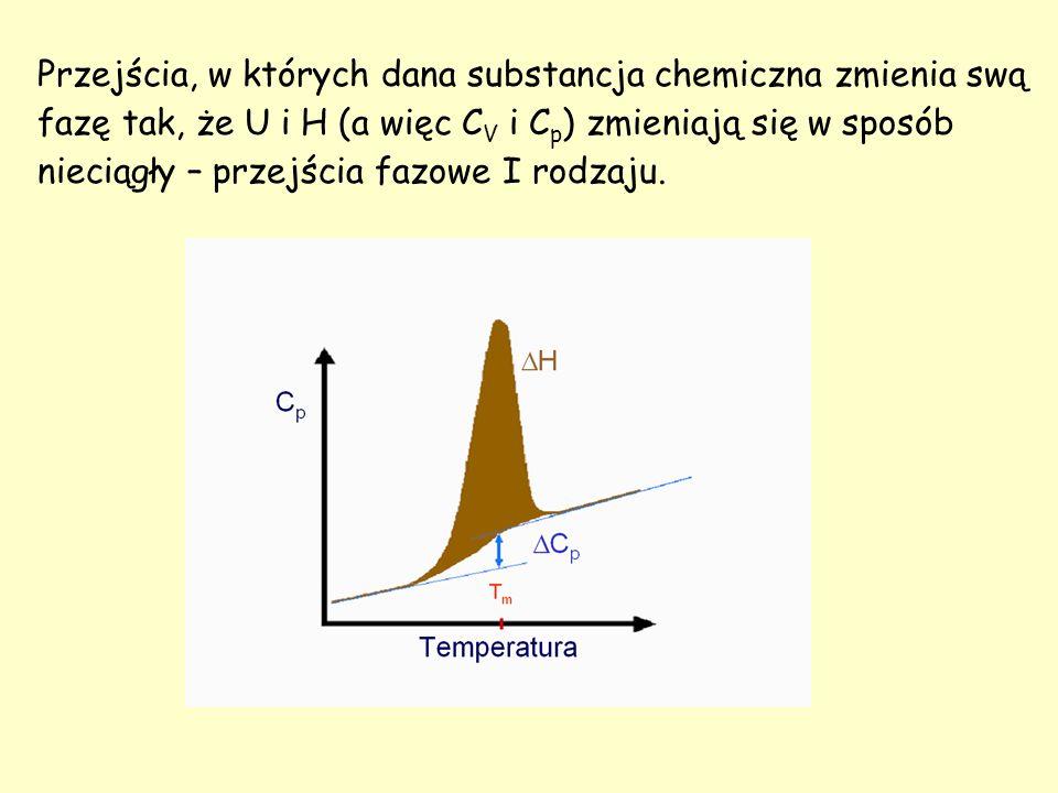 Zmiana entropii w przemianach fazowych I rodzaju jest również nieciągła. S T ΔS TpTp