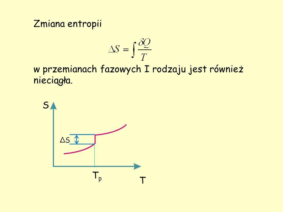 Charakterystyczne cechy przejść fazowych I rodzaju możliwość wytworzenia fazy niestabilnej termodynamicznie, np.