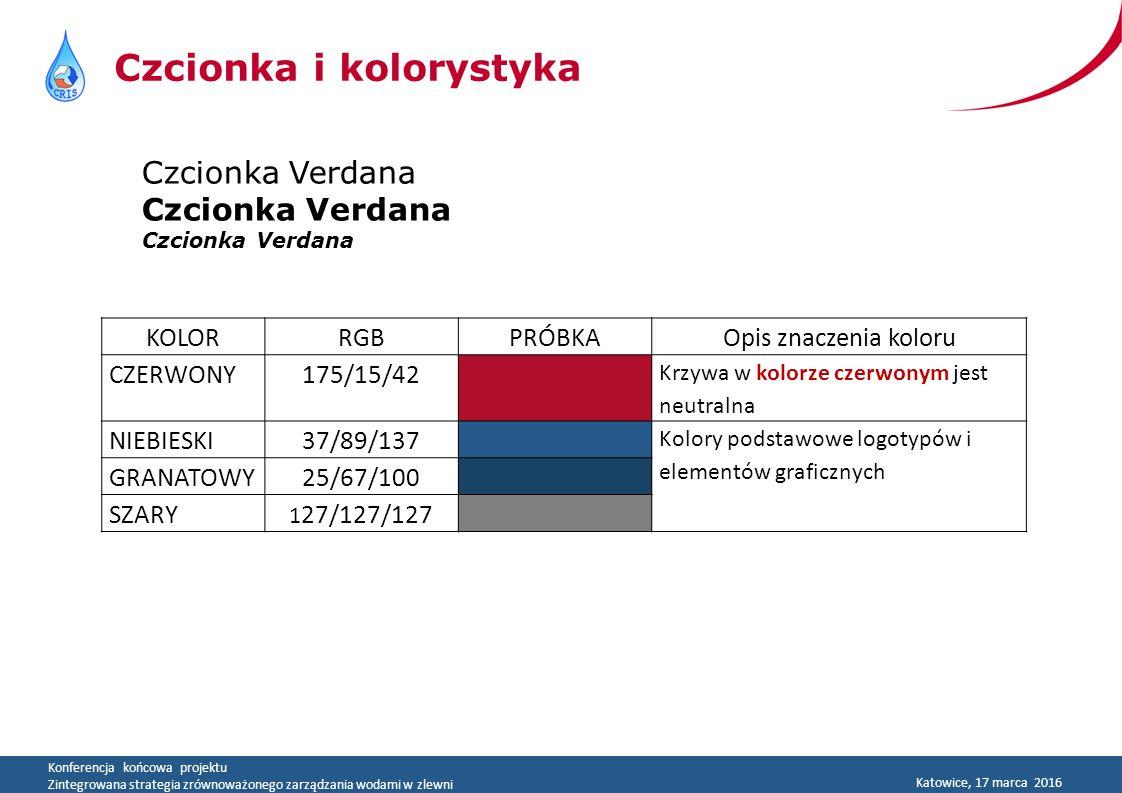 Konferencja końcowa projektu Zintegrowana strategia zrównoważonego zarządzania wodami w zlewni Katowice, 17 marca 2016 Czcionka i kolorystyka KOLORRGBPRÓBKA Opis znaczenia koloru CZERWONY175/15/42 Krzywa w kolorze czerwonym jest neutralna NIEBIESKI37/89/137 Kolory podstawowe logotypów i elementów graficznych GRANATOWY25/67/100 SZARY 1 27/127/127 Czcionka Verdana
