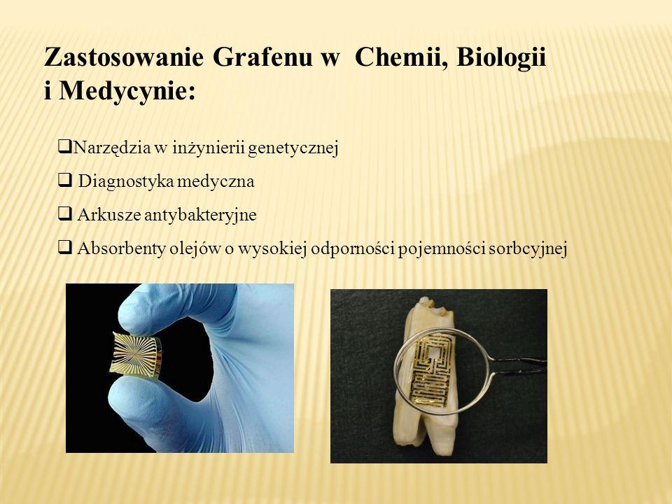 Zastosowanie Grafenu w Chemii, Biologii i Medycynie:  Narzędzia w inżynierii genetycznej  Diagnostyka medyczna  Arkusze antybakteryjne  Absorbenty