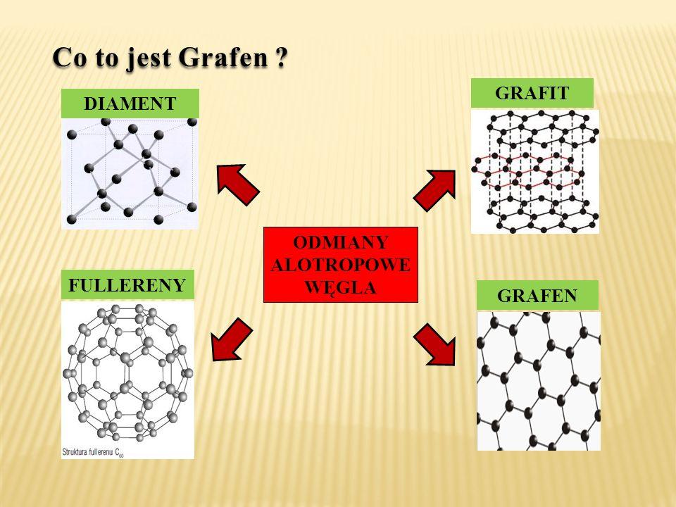 Co to jest Grafen ? ODMIANY ALOTROPOWE WĘGLA DIAMENT GRAFIT FULLERENY GRAFEN