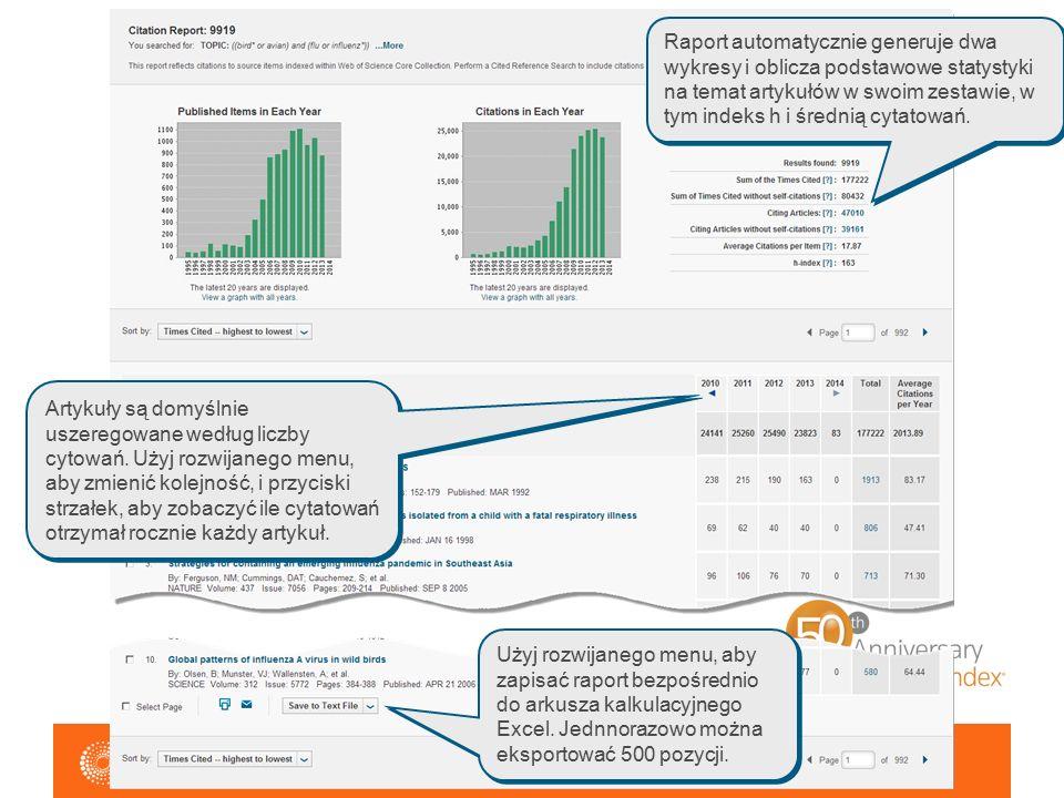 Raport automatycznie generuje dwa wykresy i oblicza podstawowe statystyki na temat artykułów w swoim zestawie, w tym indeks h i średnią cytatowań.