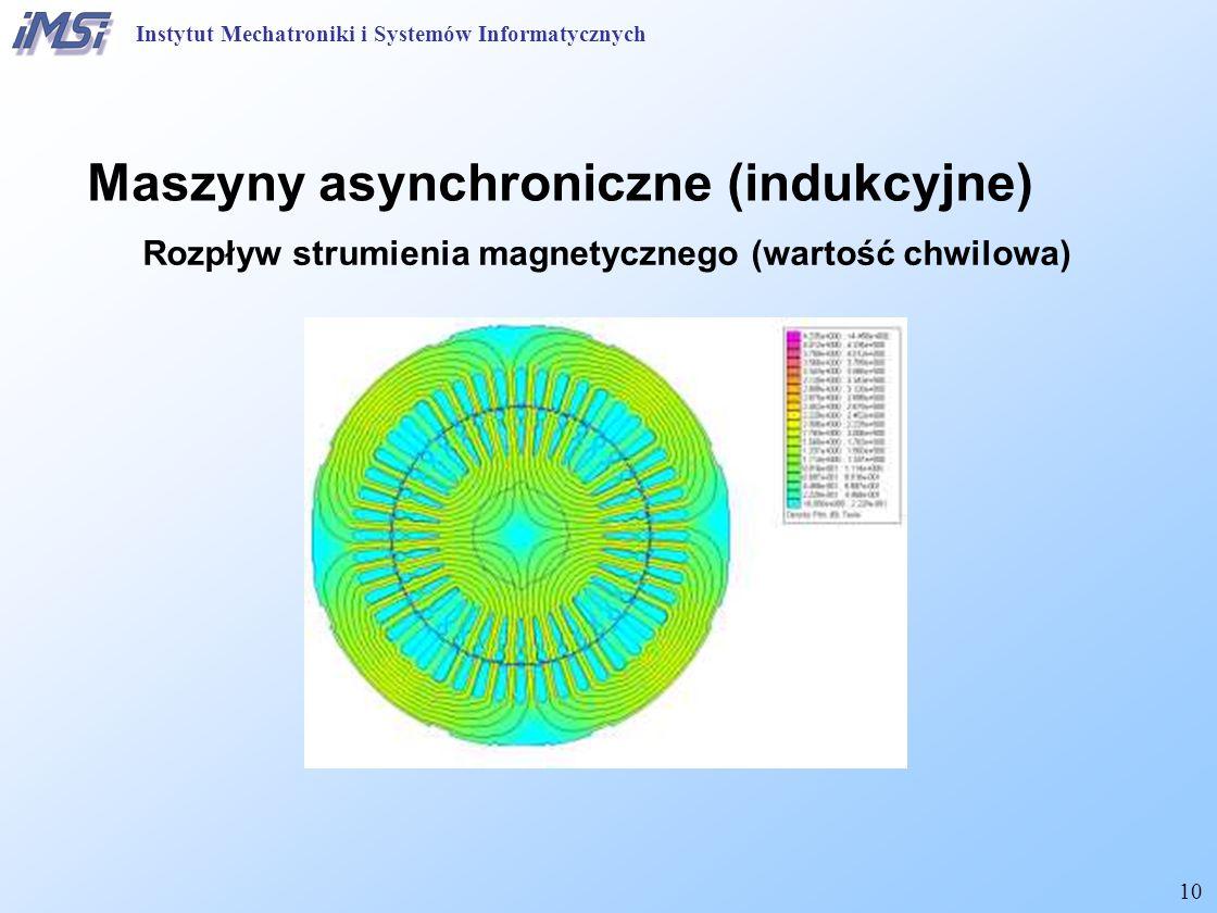 10 Maszyny asynchroniczne (indukcyjne) Rozpływ strumienia magnetycznego (wartość chwilowa) Instytut Mechatroniki i Systemów Informatycznych