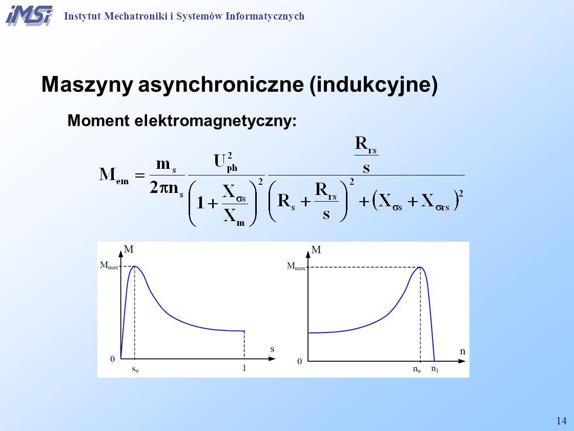 14 Maszyny asynchroniczne (indukcyjne) Moment elektromagnetyczny: Instytut Mechatroniki i Systemów Informatycznych