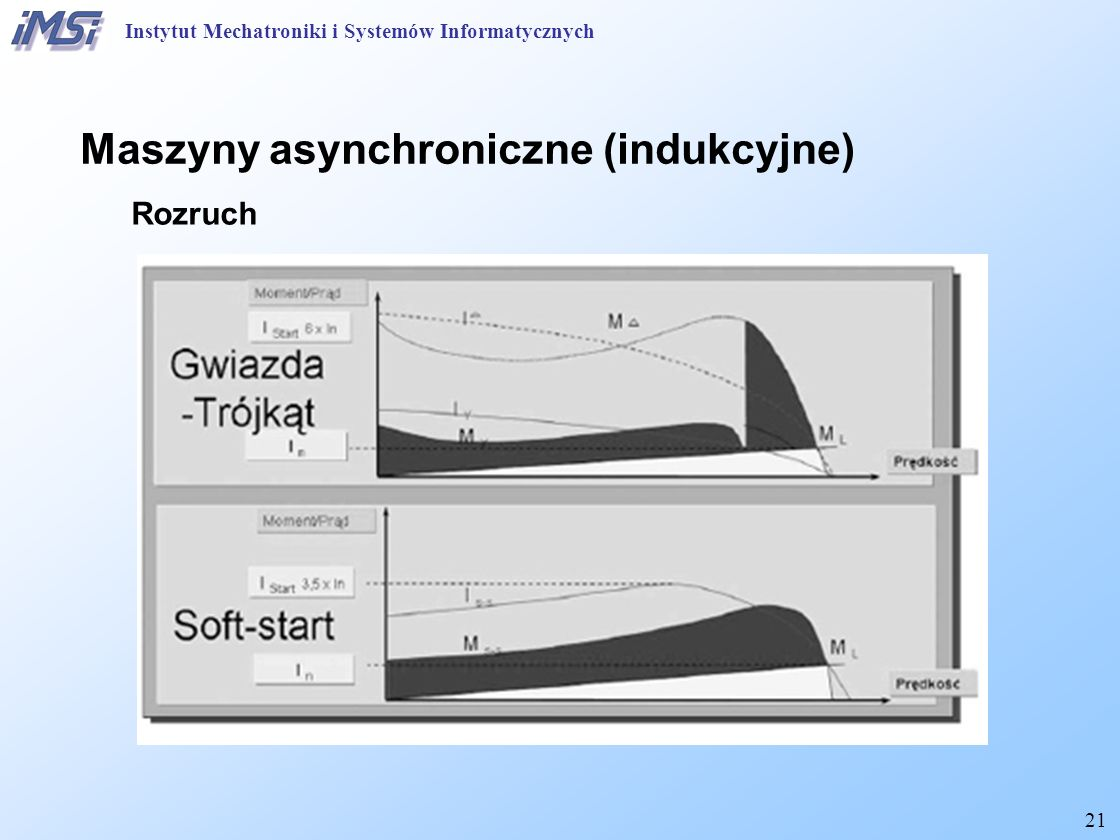 21 Maszyny asynchroniczne (indukcyjne) Rozruch Instytut Mechatroniki i Systemów Informatycznych