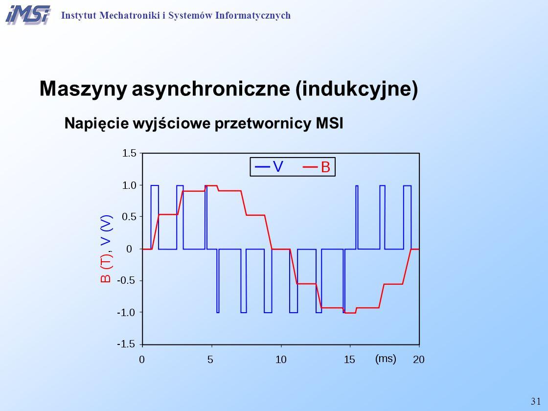 31 Maszyny asynchroniczne (indukcyjne) Napięcie wyjściowe przetwornicy MSI Instytut Mechatroniki i Systemów Informatycznych