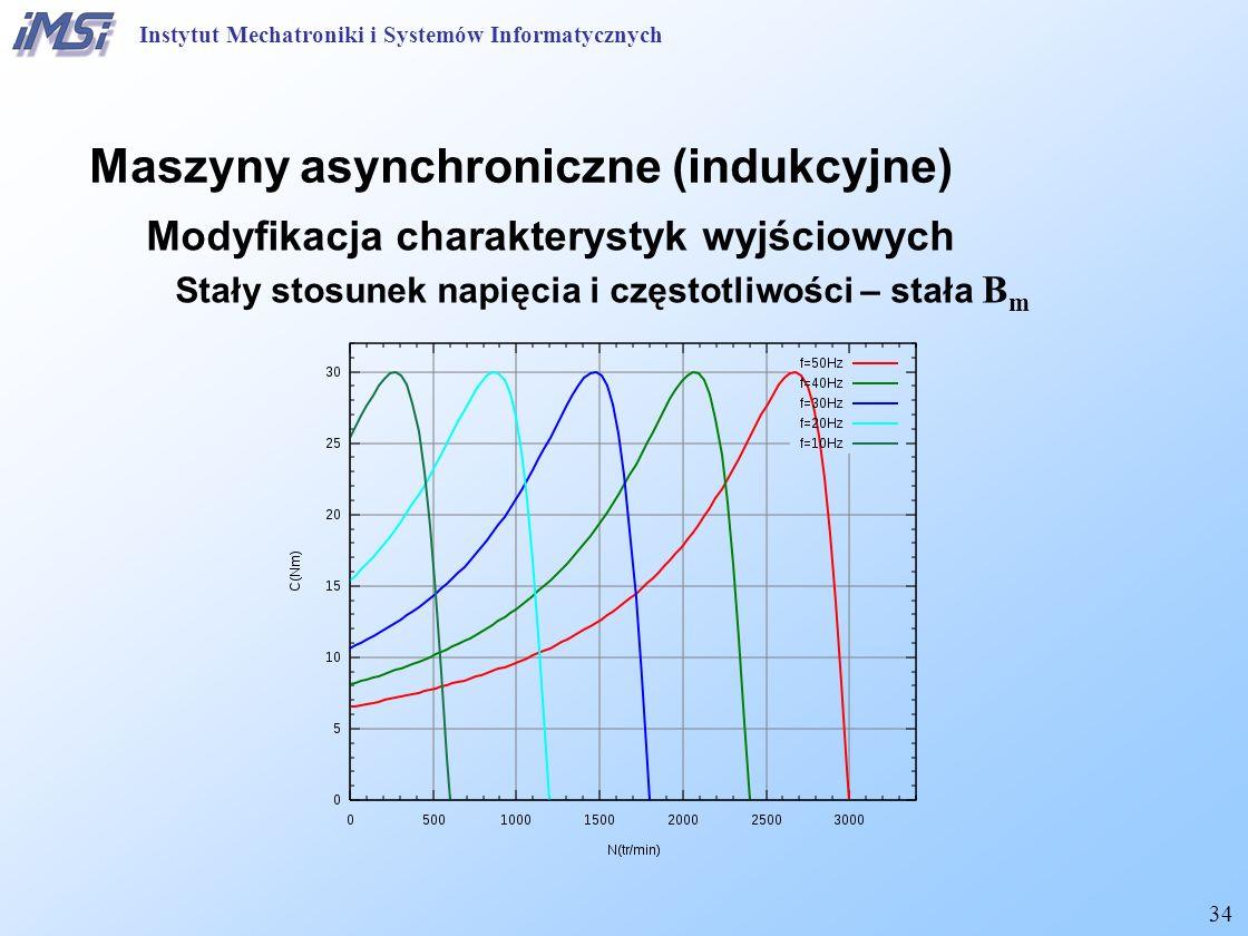 34 Maszyny asynchroniczne (indukcyjne) Modyfikacja charakterystyk wyjściowych Stały stosunek napięcia i częstotliwości – stała B m Instytut Mechatroni
