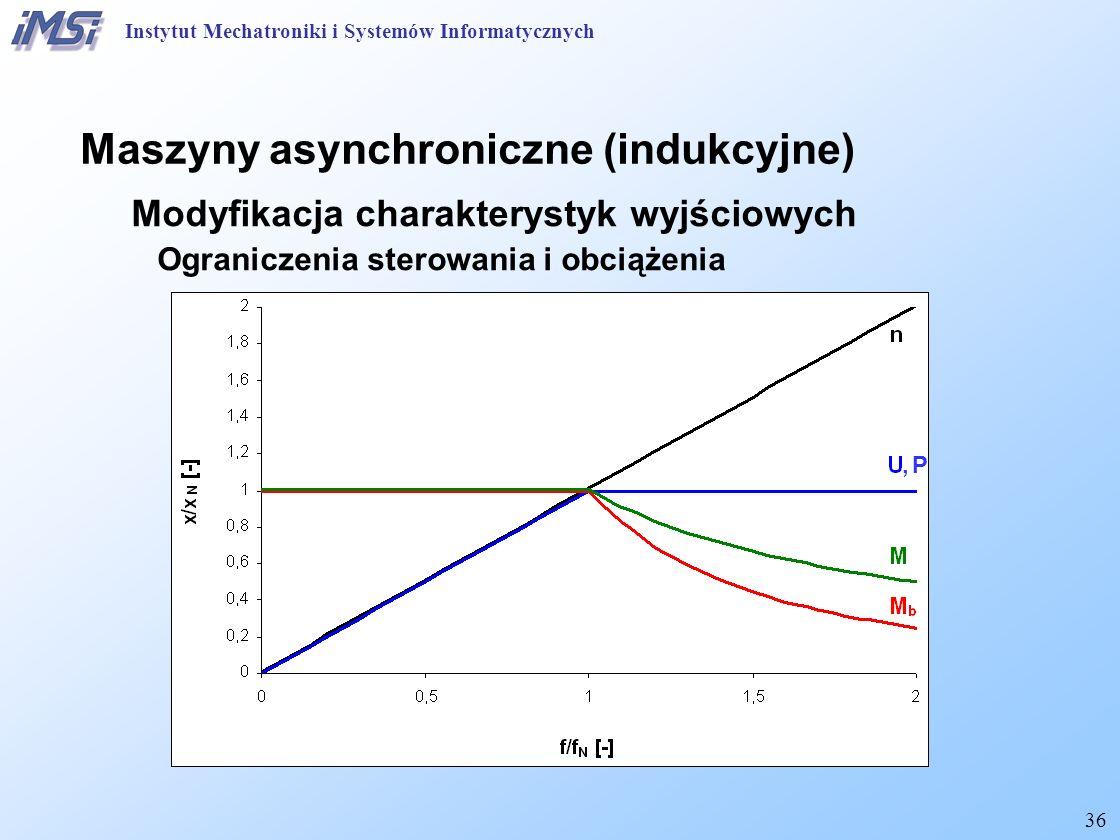 36 Maszyny asynchroniczne (indukcyjne) Modyfikacja charakterystyk wyjściowych Ograniczenia sterowania i obciążenia Instytut Mechatroniki i Systemów In