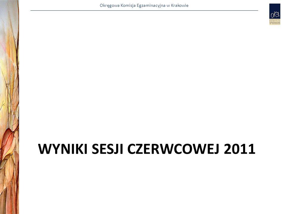 Okręgowa Komisja Egzaminacyjna w Krakowie PODSUMOWANIE ANKIETY DOTYCZĄCEJ PRACY OE