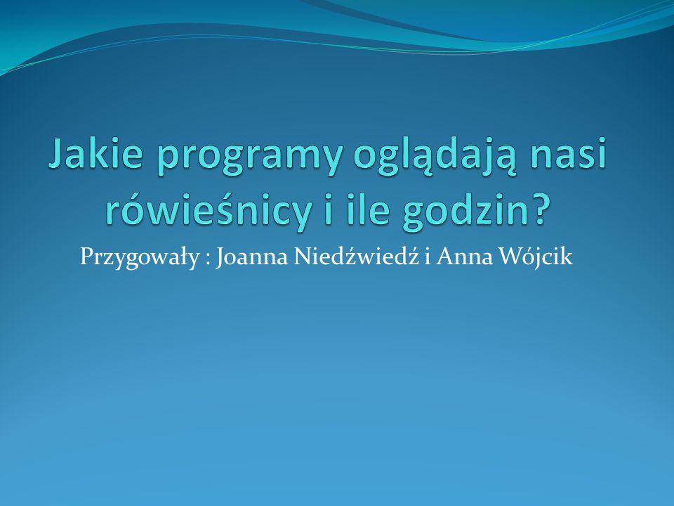 Przygowały : Joanna Niedźwiedź i Anna Wójcik