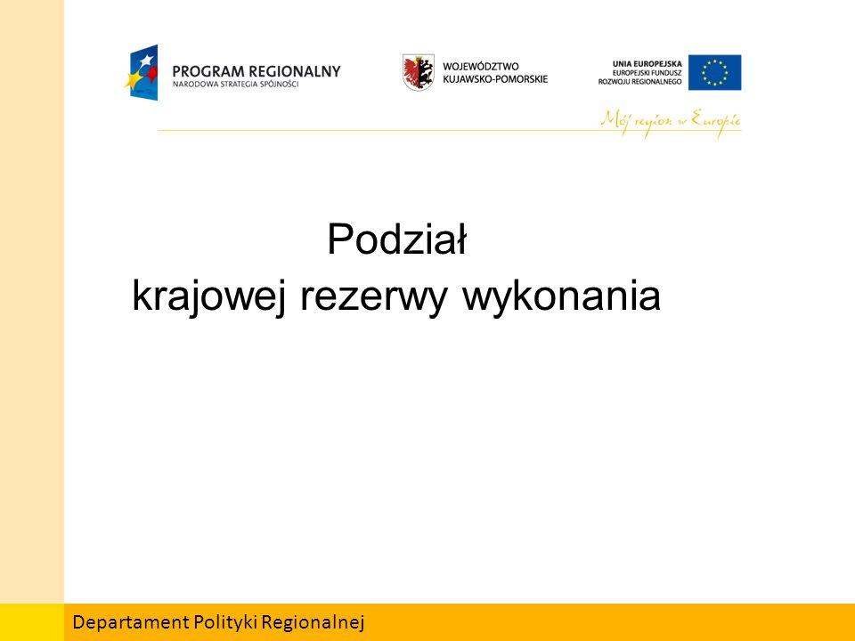 Departament Polityki Regionalnej Podział krajowej rezerwy wykonania