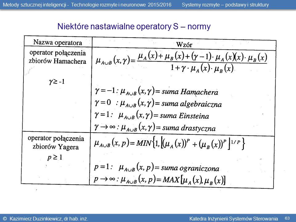 Metody sztucznej inteligencji - Technologie rozmyte i neuronowe 2015/2016 Systemy rozmyte – podstawy i struktury © Kazimierz Duzinkiewicz, dr hab.