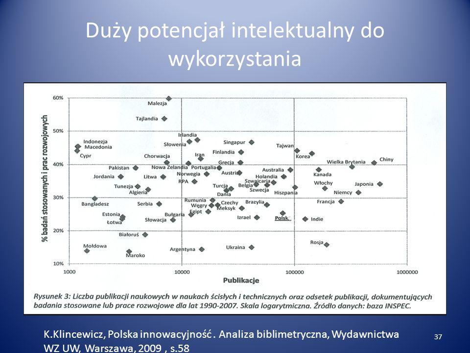 Duży potencjał intelektualny do wykorzystania K.Klincewicz, Polska innowacyjność.
