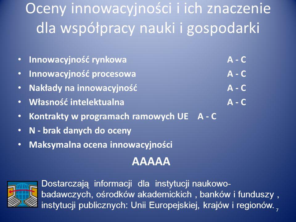 """Źródło: """"Polska nauka w sieci.Przestrzeń nauki i innowacyjności."""