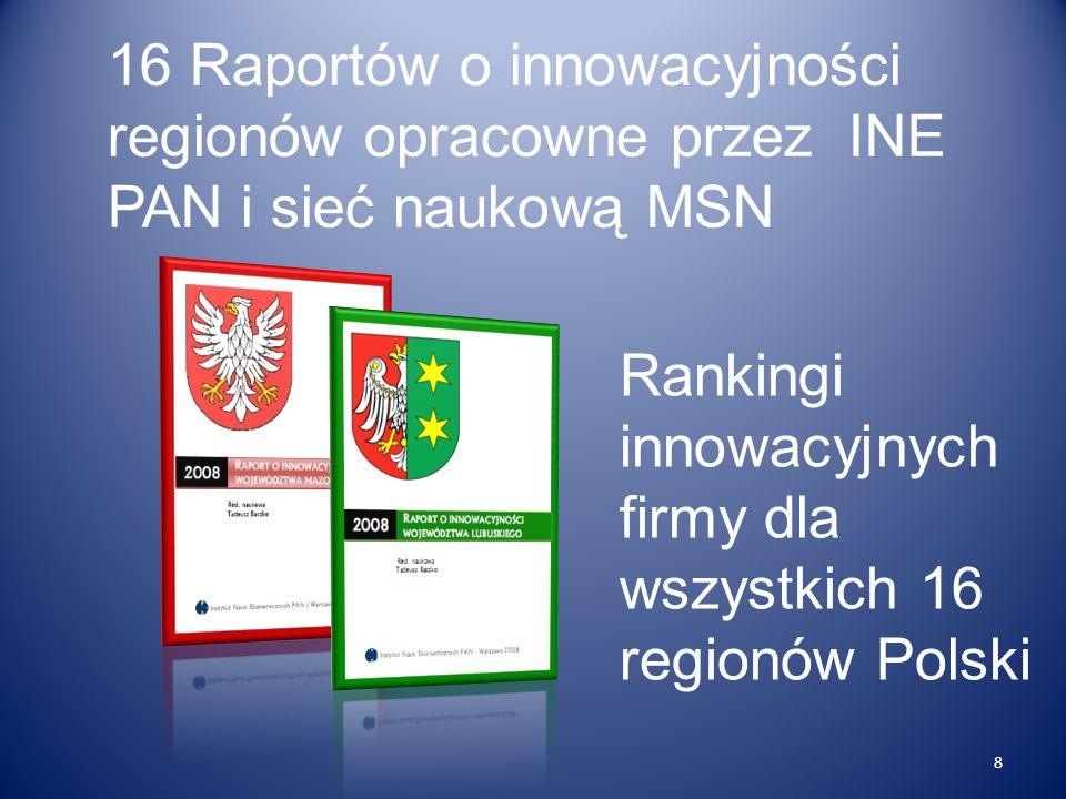 Rankingi innowacyjnych firmy dla wszystkich 16 regionów Polski 16 Raportów o innowacyjności regionów opracowne przez INE PAN i sieć naukową MSN 8