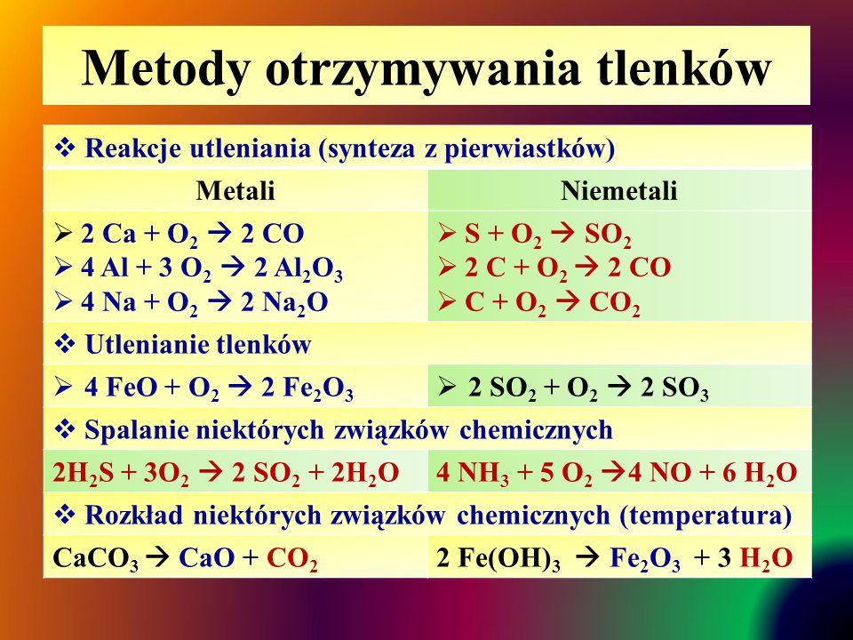 Metody otrzymywania tlenków  Reakcje utleniania (synteza z pierwiastków) MetaliNiemetali  2 Ca + O 2  2 CO  4 Al + 3 O 2  2 Al 2 O 3  4 Na + O 2  2 Na 2 O  S + O 2  SO 2  2 C + O 2  2 CO  C + O 2  CO 2  Utlenianie tlenków  4 FeO + O 2  2 Fe 2 O 3  2 SO 2 + O 2  2 SO 3  Spalanie niektórych związków chemicznych 2H 2 S + 3O 2  2 SO 2 + 2H 2 O4 NH 3 + 5 O 2  4 NO + 6 H 2 O  Rozkład niektórych związków chemicznych (temperatura) CaCO 3  CaO + CO 2 2 Fe(OH) 3  Fe 2 O 3 + 3 H 2 O