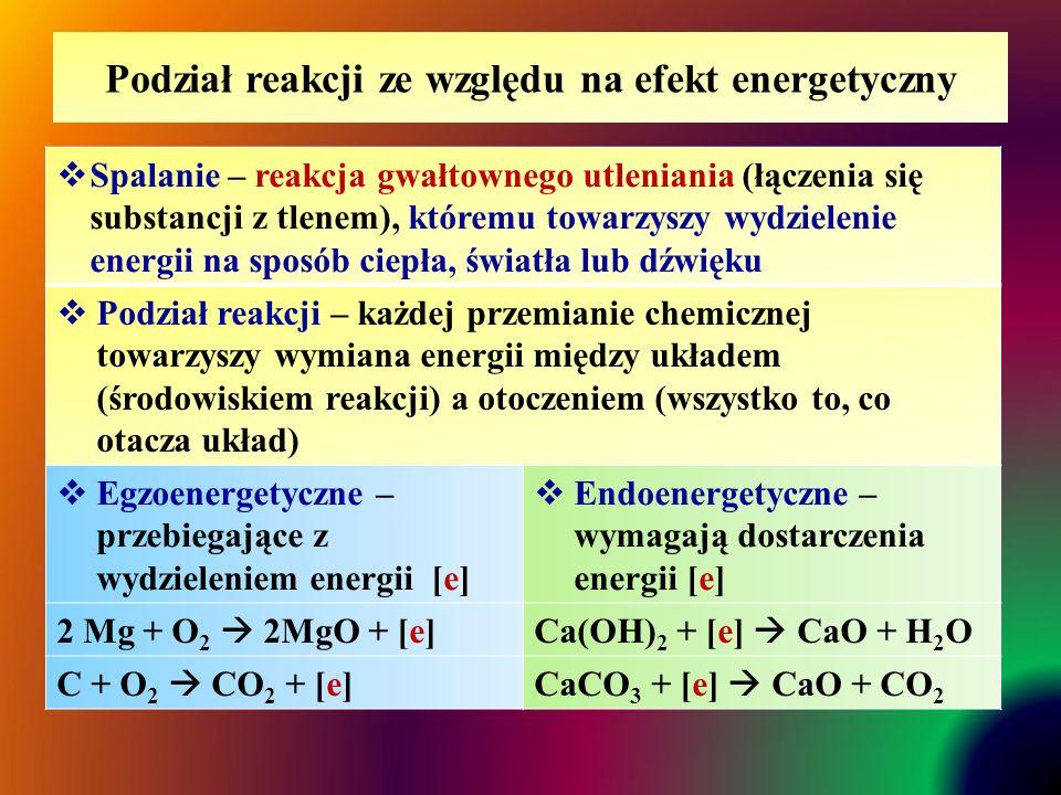 Podział reakcji ze względu na efekt energetyczny  Spalanie – reakcja gwałtownego utleniania (łączenia się substancji z tlenem), któremu towarzyszy wydzielenie energii na sposób ciepła, światła lub dźwięku  Podział reakcji – każdej przemianie chemicznej towarzyszy wymiana energii między układem (środowiskiem reakcji) a otoczeniem (wszystko to, co otacza układ)  Egzoenergetyczne – przebiegające z wydzieleniem energii [e]  Endoenergetyczne – wymagają dostarczenia energii [e] 2 Mg + O 2  2MgO + [e]Ca(OH) 2 + [e]  CaO + H 2 O C + O 2  CO 2 + [e]CaCO 3 + [e]  CaO + CO 2