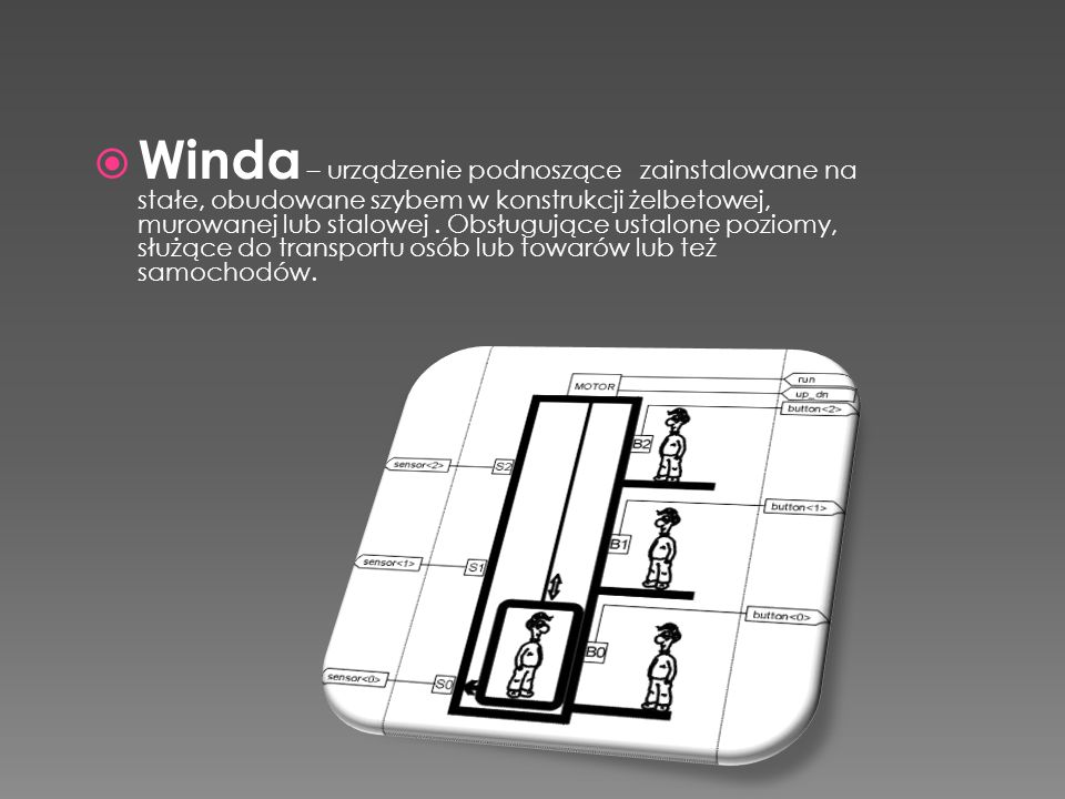  Winda – urządzenie podnoszące zainstalowane na stałe, obudowane szybem w konstrukcji żelbetowej, murowanej lub stalowej.