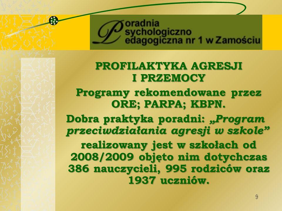 9 PROFILAKTYKA AGRESJI I PRZEMOCY Programy rekomendowane przez ORE; PARPA; KBPN.