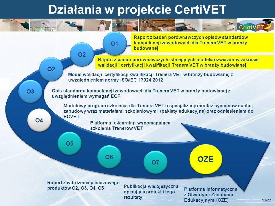 Kliknij, aby edytować styl Działania w projekcie CertiVET Raport z badań porównawczych istniejących modeli/rozwiązań w zakresie walidacji i certyfikacji kwalifikacji Trenera VET w branży budowlanej O2 Model walidacji certyfikacji kwalifikacji Trenera VET w branży budowlanej z uwzględnieniem normy ISO/IEC 17024:2012 Opis standardu kompetencji zawodowych dla Trenera VET w branży budowlanej z uwzględnieniem wymagań EQF O3 Modułowy program szkolenia dla Trenera VET o specjalizacji montaż systemów suchej zabudowy wraz materiałami szkoleniowymi (pakiety edukacyjne) oraz odniesieniem do ECVET Raport z badań porównawczych opisów standardów kompetencji zawodowych dla Trenera VET w branży budowanej Platforma e-learning wspomagająca szkolenia Trenerów VET Raport z wdrożenia pilotażowego produktów O2, O3, O4, O5 Publikacja wielojęzyczna opisująca projekt i jego rezultaty Platforma informatyczna z Otwartymi Zasobami Edukacyjnymi (OZE) O2 O1 O4 O5 O6 O7 OZE 12/22