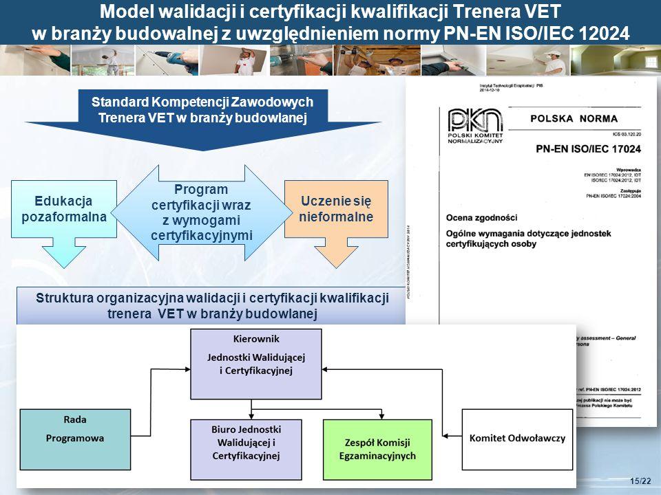 Kliknij, aby edytować styl Model walidacji i certyfikacji kwalifikacji Trenera VET w branży budowalnej z uwzględnieniem normy PN-EN ISO/IEC 12024 15/22 Struktura organizacyjna walidacji i certyfikacji kwalifikacji trenera VET w branży budowlanej Standard Kompetencji Zawodowych Trenera VET w branży budowlanej Edukacja pozaformalna Uczenie się nieformalne Program certyfikacji wraz z wymogami certyfikacyjnymi