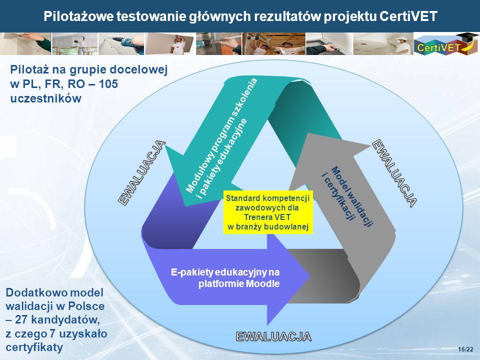 Kliknij, aby edytować styl Dodatkowo model walidacji w Polsce – 27 kandydatów, z czego 7 uzyskało certyfikaty Pilotażowe testowanie głównych rezultatów projektu CertiVET 16/22 E-pakiety edukacyjny na platformie Moodle Model walidacji i certyfikacji Modułowy program szkolenia i pakiety edukacyjne Standard kompetencji zawodowych dla Trenera VET w branży budowlanej Pilotaż na grupie docelowej w PL, FR, RO – 105 uczestników