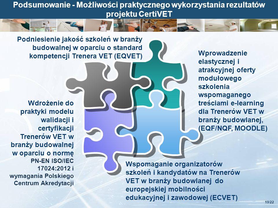 Kliknij, aby edytować styl Podsumowanie - Możliwości praktycznego wykorzystania rezultatów projektu CertiVET Wprowadzenie elastycznej i atrakcyjnej oferty modułowego szkolenia wspomaganego treściami e-learning dla Trenerów VET w branży budowlanej, (EQF/NQF, MOODLE) Wdrożenie do praktyki modelu walidacji i certyfikacji Trenerów VET w branży budowalnej w oparciu o normę PN-EN ISO/IEC 17024:2012 i wymagania Polskiego Centrum Akredytacji Podniesienie jakość szkoleń w branży budowalnej w oparciu o standard kompetencji Trenera VET (EQVET) Wspomaganie organizatorów szkoleń i kandydatów na Trenerów VET w branży budowlanej do europejskiej mobilności edukacyjnej i zawodowej (ECVET) 19/22