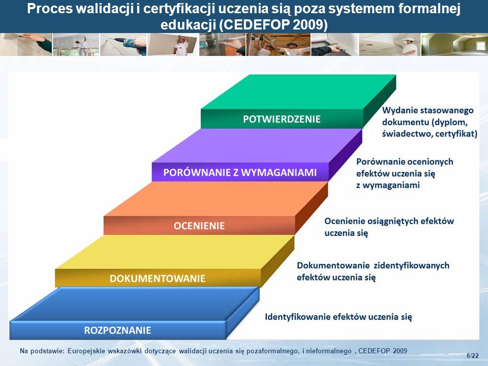 Kliknij, aby edytować styl Proces walidacji i certyfikacji uczenia sią poza systemem formalnej edukacji (CEDEFOP 2009) 6/22 Na podstawie: Europejskie wskazówki dotyczące walidacji uczenia się pozaformalnego, i nieformalnego, CEDEFOP 2009