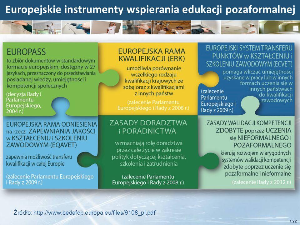 Kliknij, aby edytować styl Podsumowanie - Korzyści z potwierdzania efektów uczenia się pozaformalnego i nieformalnego w projekcie CertiVET 18/22