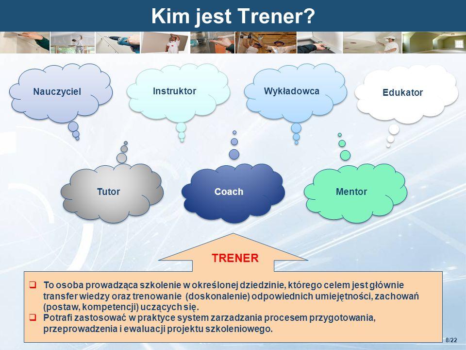 Kliknij, aby edytować styl Kim jest Trener.