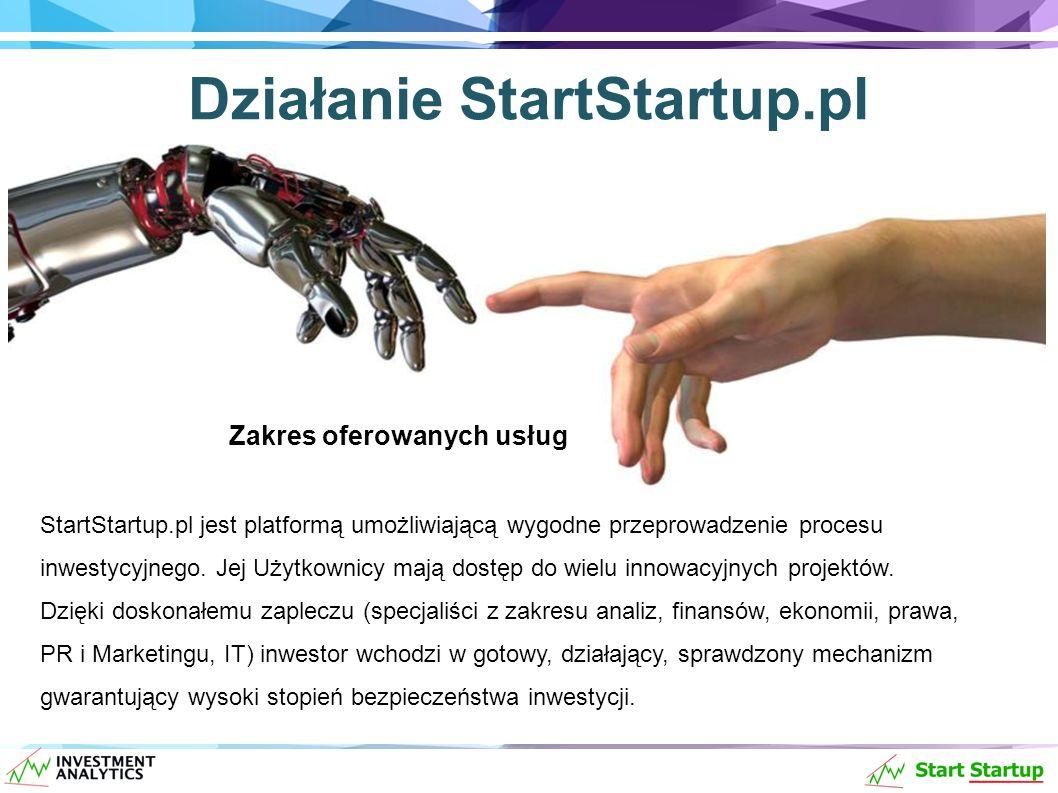 Działanie StartStartup.pl Zakres oferowanych usług  zautomatyzowany proces inwestycyjny funduszu seed capital  dostęp do innowacyjnych pomysłów i projektów z zakresu hi-tech, e-commerce, medycyny oraz usług  pełna analiza każdego z projektów  pełna dokumentacja oraz opieka nad całym procesem inwestycyjnym  objęcie udziałów w gotowych, istniejących, działających operacyjnie spółkach