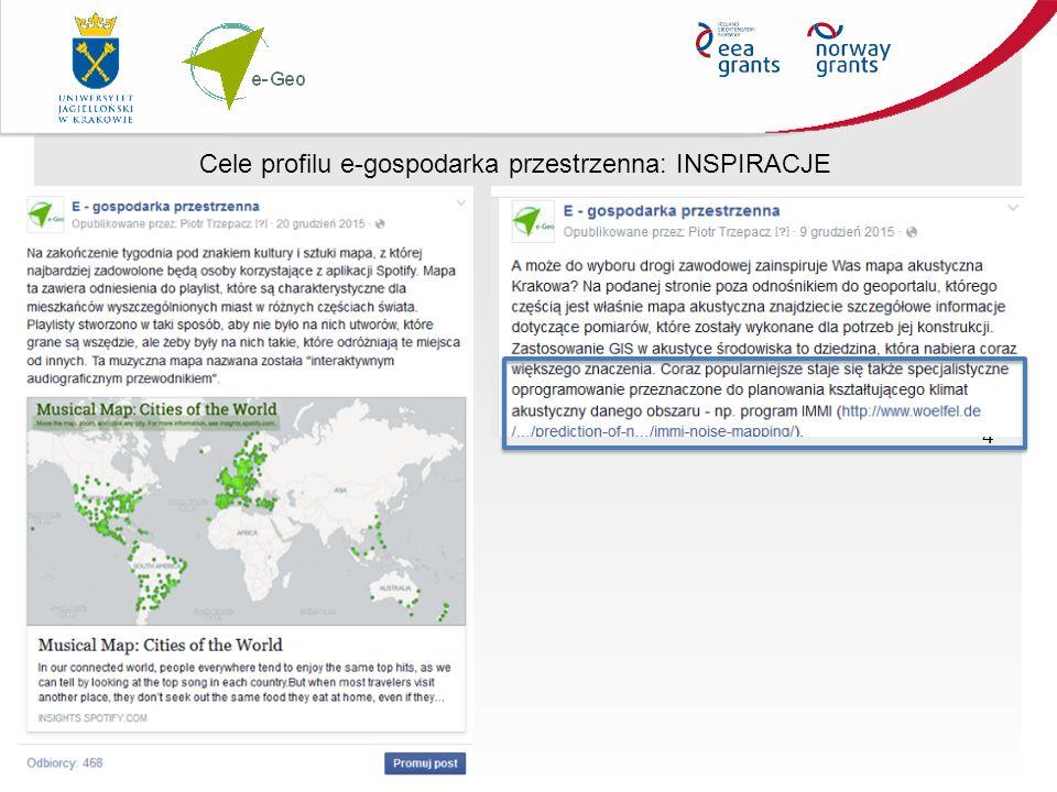 4 Cele profilu e-gospodarka przestrzenna: INSPIRACJE