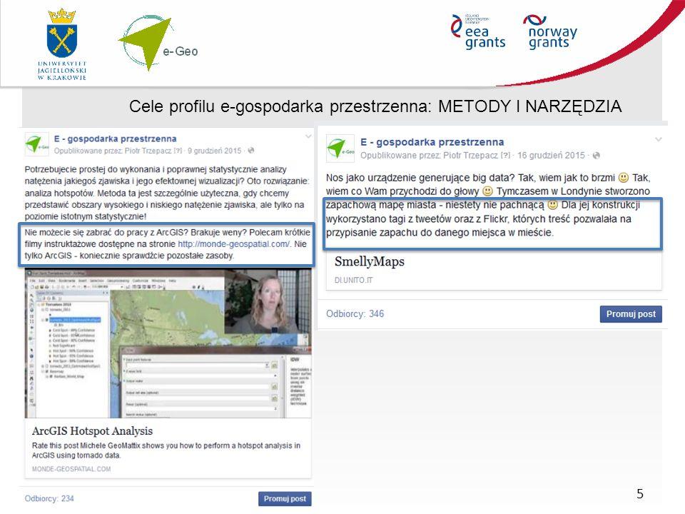 5 Cele profilu e-gospodarka przestrzenna: METODY I NARZĘDZIA