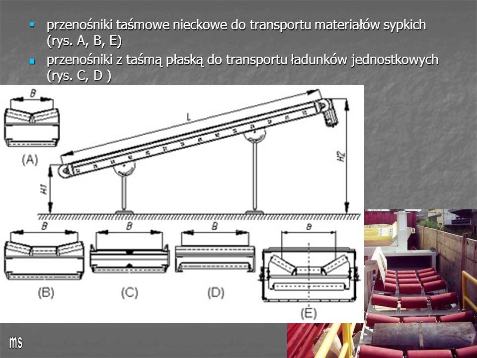  przenośniki taśmowe nieckowe do transportu materiałów sypkich (rys. A, B, E) przenośniki z taśmą płaską do transportu ładunków jednostkowych (rys. C