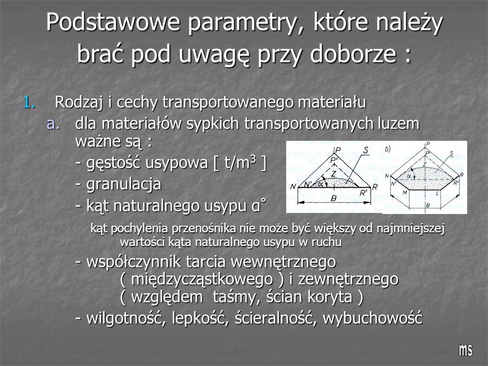 Podstawowe parametry, które należy brać pod uwagę przy doborze : 1.Rodzaj i cechy transportowanego materiału a.dla materiałów sypkich transportowanych luzem ważne są : - gęstość usypowa [ t/m 3 ] - granulacja - kąt naturalnego usypu α ° kąt pochylenia przenośnika nie może być większy od najmniejszej wartości kąta naturalnego usypu w ruchu kąt pochylenia przenośnika nie może być większy od najmniejszej wartości kąta naturalnego usypu w ruchu - współczynnik tarcia wewnętrznego ( międzycząstkowego ) i zewnętrznego ( względem taśmy, ścian koryta ) - wilgotność, lepkość, ścieralność, wybuchowość