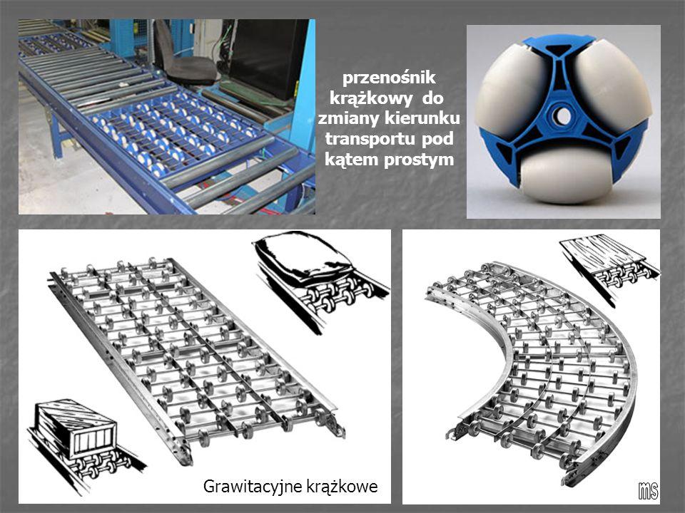Grawitacyjne krążkowe przenośnik krążkowy do zmiany kierunku transportu pod kątem prostym