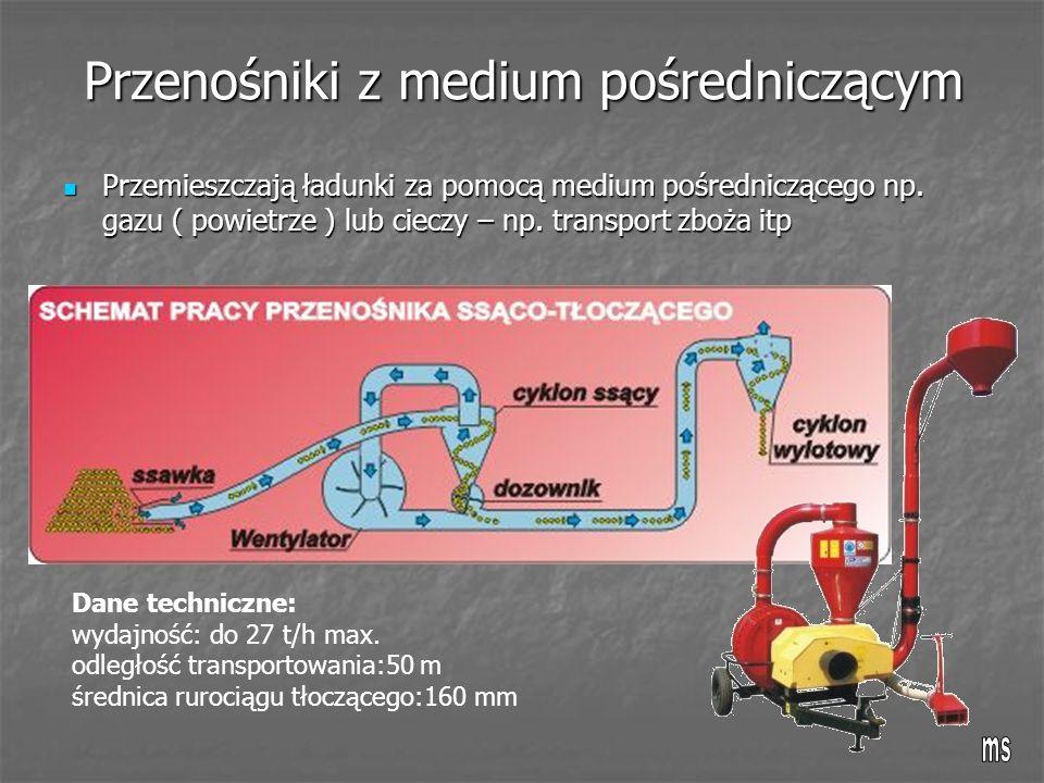 Przenośniki z medium pośredniczącym Przemieszczają ładunki za pomocą medium pośredniczącego np. gazu ( powietrze ) lub cieczy – np. transport zboża it