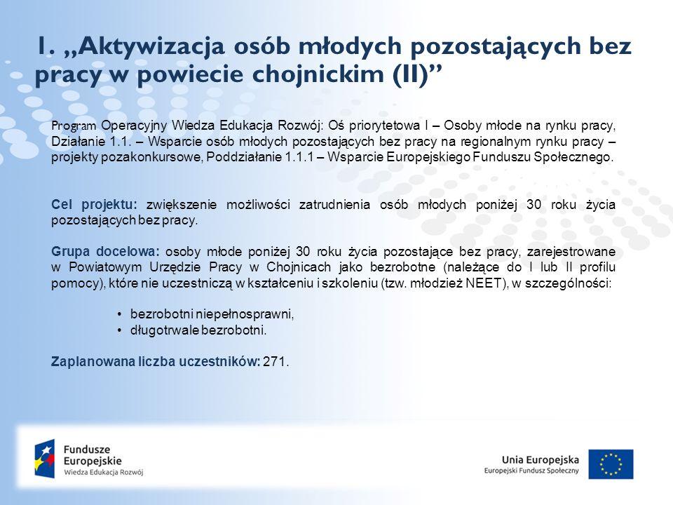 """Page  3 1. """"Aktywizacja osób młodych pozostających bez pracy w powiecie chojnickim (II)"""" Program Operacyjny Wiedza Edukacja Rozwój: Oś priorytetowa I"""