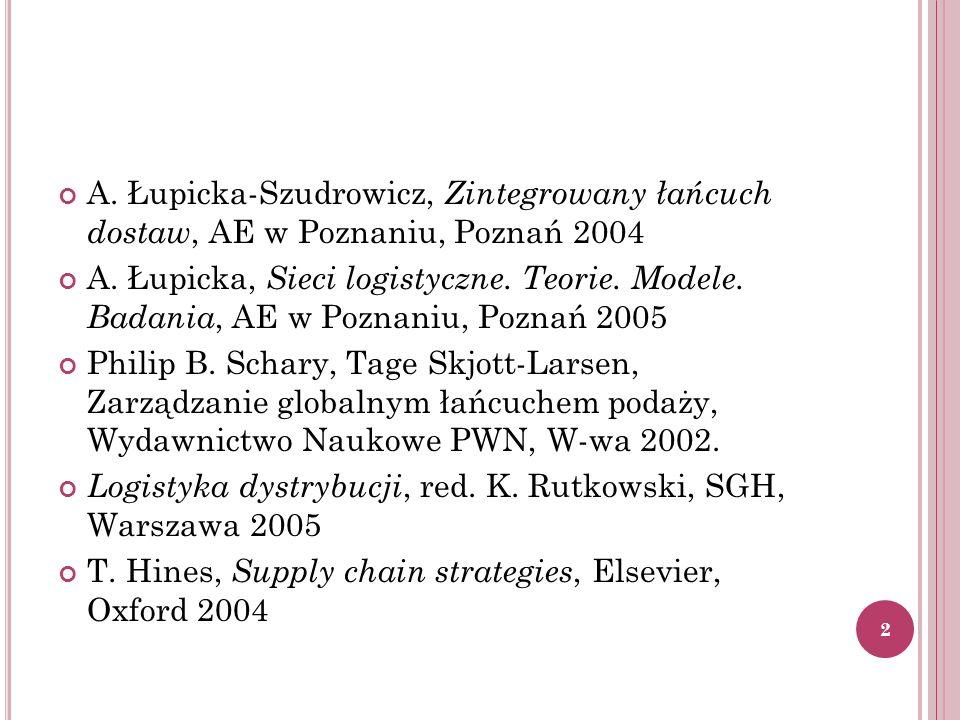 A. Łupicka-Szudrowicz, Zintegrowany łańcuch dostaw, AE w Poznaniu, Poznań 2004 A.