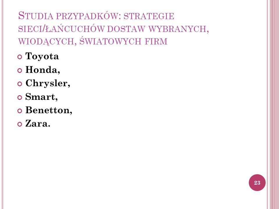 S TUDIA PRZYPADKÓW : STRATEGIE SIECI / ŁAŃCUCHÓW DOSTAW WYBRANYCH, WIODĄCYCH, ŚWIATOWYCH FIRM Toyota Honda, Chrysler, Smart, Benetton, Zara.